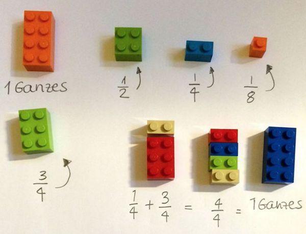 Im Gegensatz zu anderen Bereichen der Mathematik fiel mir das Bruchrechnen nie sonderlich schwer. Das heute zu vermitteln, allerdings, fällt mir nicht ganz leicht. Könnte sich mit diesem Konzept hi…