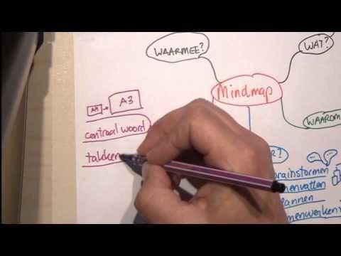 Mindmap maken uitleg waarom en waarvoor je het kunt gebruiken