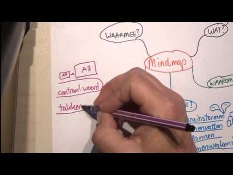 Mindmap maken (handmatig) - YouTube
