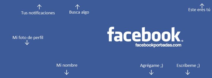 instrucciones de portada para facebook