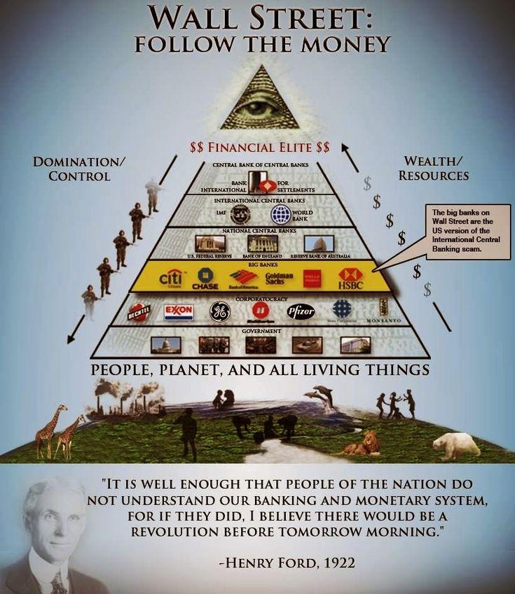 social pyramid of us society - follow the money and power
