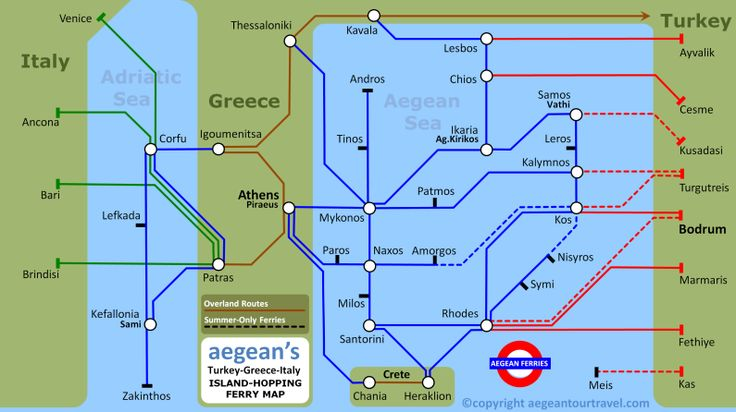 Route Map Italy-Greece-Turkey