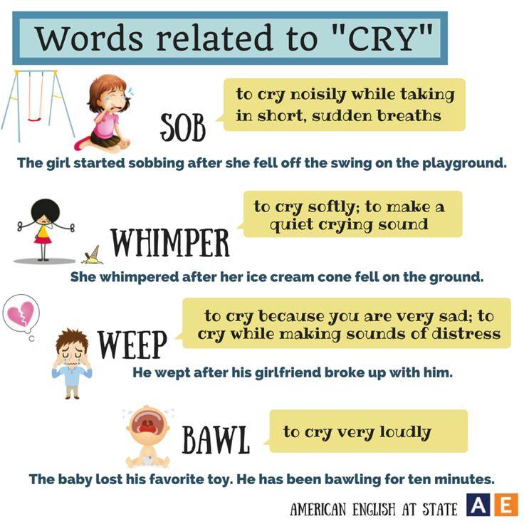 Viete plakať v angličtine?