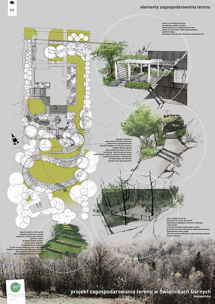 best 25+ landscape architecture drawing ideas on pinterest | site