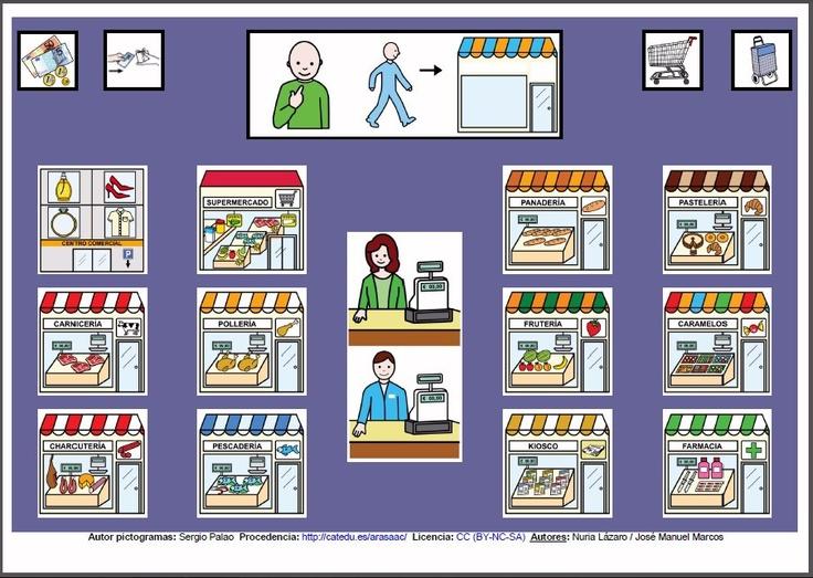 MATERIALES - Tableros de Comunicación de 12 casillas.    Tablero de comunicación de doce casillas sobre las tiendas.    http://arasaac.org/materiales.php?id_material=224