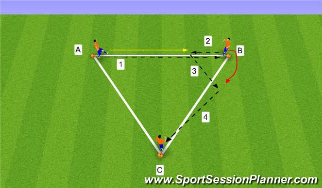 Fútbol Ejercicio del Plan de Sesiones (Color): Dutch Triangles 2
