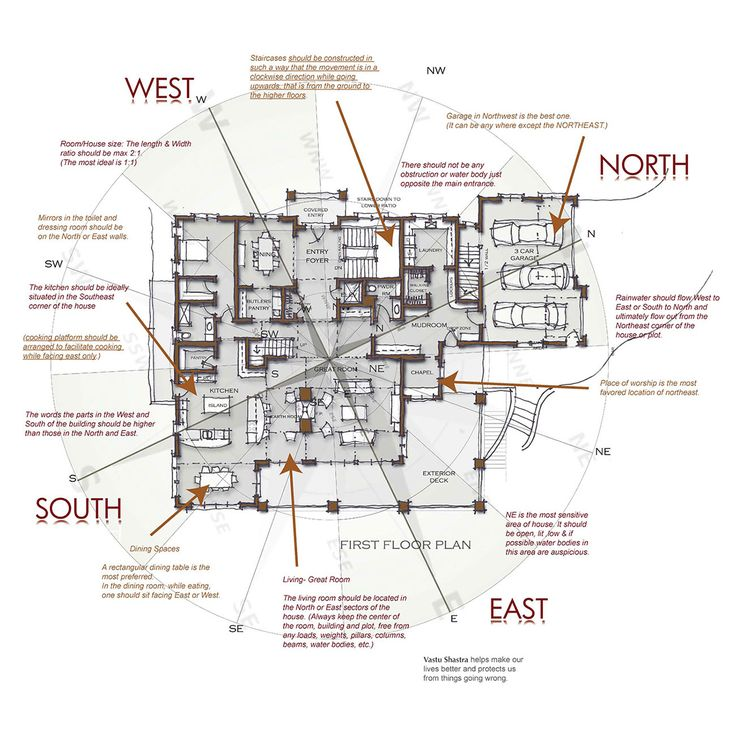 19 best vastu home plans images on Pinterest | Contemporary houses ...