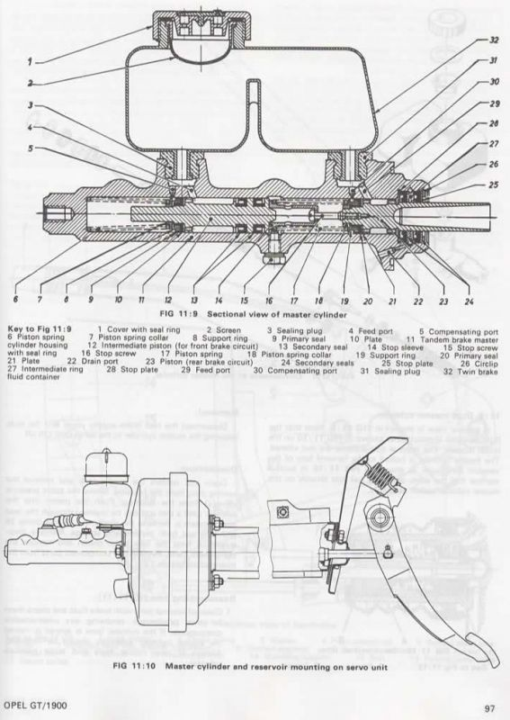 system brake gt 5 master cylinder | technical drawing opel gt 1900, Wiring diagram