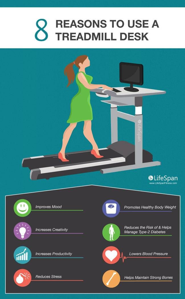 Continuous improvement of own way of working: walking while working on a treadmill desk