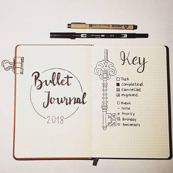Bullet Journal. @milouvollebregt