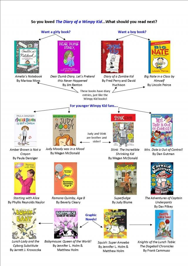17 Books Like Diary Of A Wimpy Kid For Readers Who Love