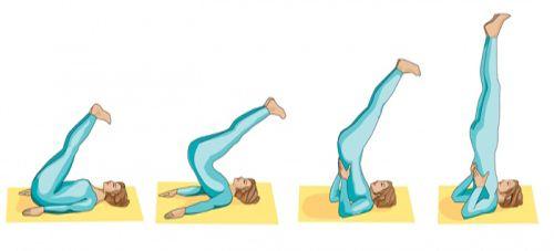 Posturas de yoga: La vela - Salamba Sarvangasana   Yoga para principiantesYoga para principiantes