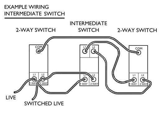 best 25 light switch wiring ideas on pinterest. Black Bedroom Furniture Sets. Home Design Ideas