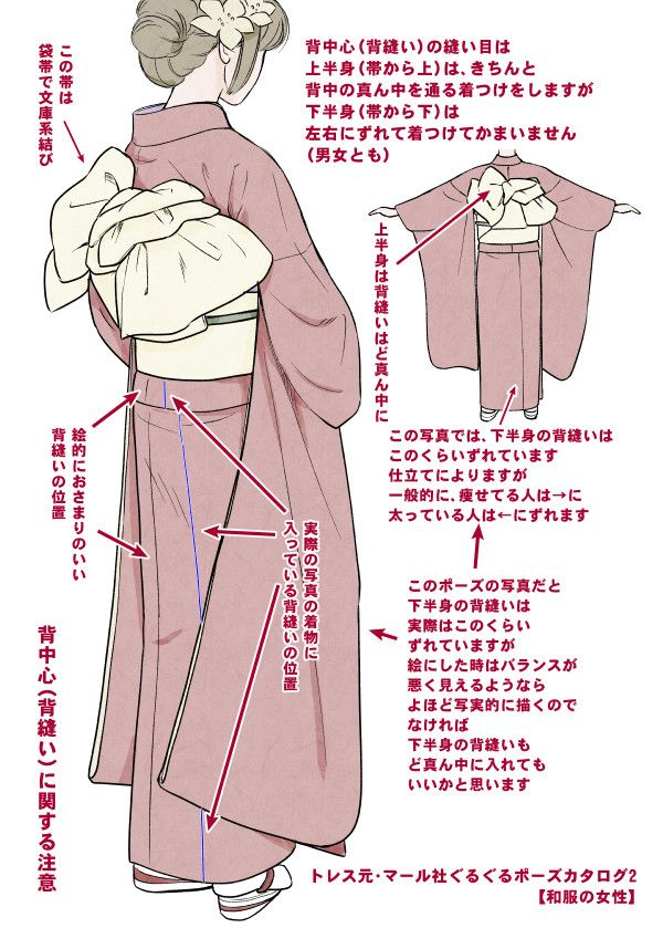 "tanuki-kimono: "" Kimono drawing guide ½, by Kaoruko Maya (tumblr, pixiv, site). Booklet is available in pdf for ¥ 900 here. Here you can see: • female kimono and yukata (note how the juban underwear..."