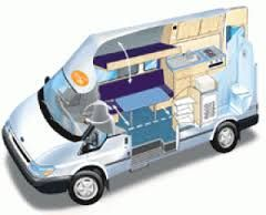 2 Berth Ford Transit Easygo Camper With Shower Toilet ST From Campervan Hire Pacific Horizon Motorhome Rentals NZ