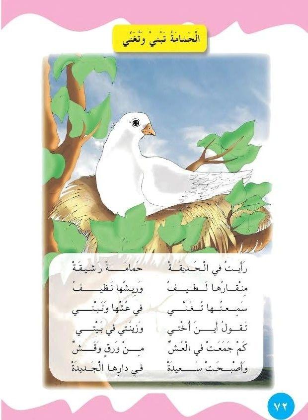 أبني العش و أغني تلك سلوتي في مشقتي Learning Arabic Arabic Kids Arabic Language