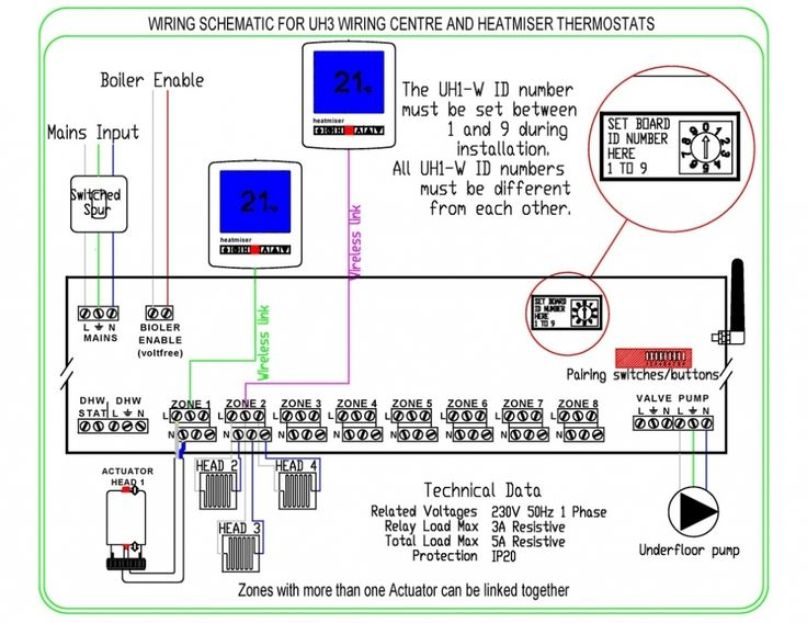 6395032b8ea63b76f32c0fbab0f84bb3 159 best wiring diagram images on pinterest toyota camry heatmiser uh1 wiring diagram at gsmx.co