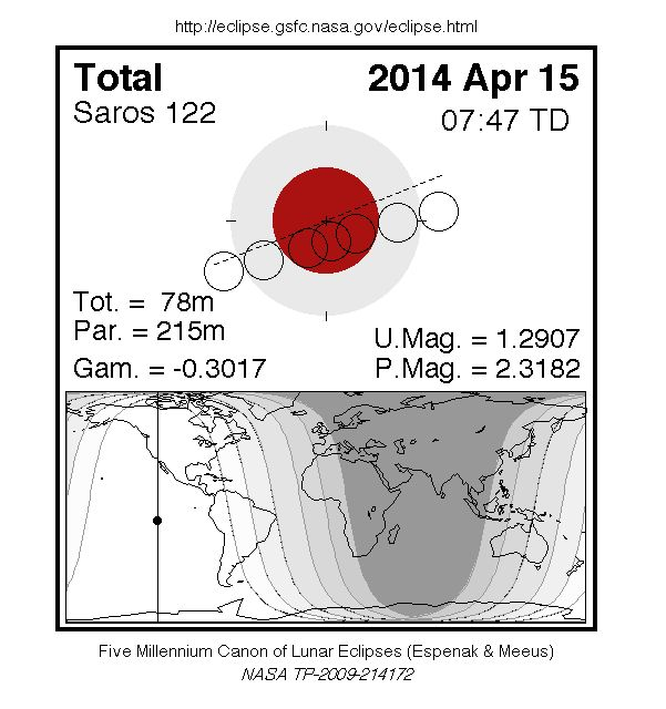 Four blood red total lunar eclipses will fall on Passover and Sukkot for both 2014 and 2015.