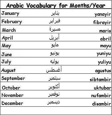 Arabic Vocabulary Words for Months of the Year - Lear Arabic