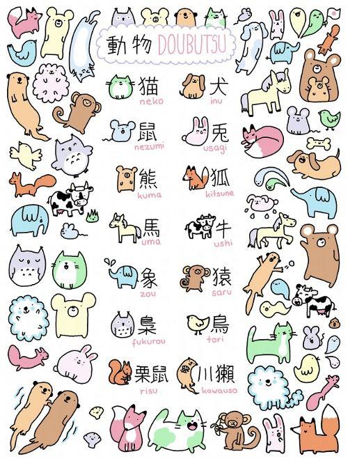動物 Dobutsu animal vocabulary in Japanese: 猫 (ねこ) neko、鼠 (ねずみ) nezumi 、熊 (クマ) kuma、馬 (うま) uma、象 zou、梟 (フクロウ) fukuro、栗鼠 (リス) risu、犬 (いぬ) inu、兎 (ウサギ) usagi、狐 (キツネ) kitsune、牛 (ウシ) ushi、猿 (サル or さる)、鳥 (とり) tori、川獺 (かわうそ or カワウソ) kawauso