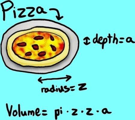 Volumen de la pizza :)