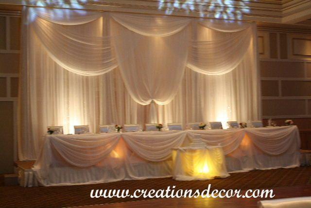 wedding backdrops ideas | Banquet Hall Wedding Decor July 16, 2011 lisali backdrop – Wedding ...