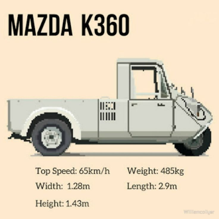 Mazda K360 Design by Williamcollyer