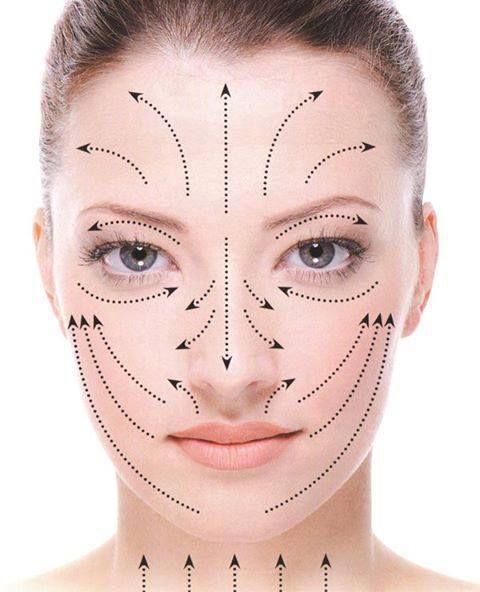 ЛОЖЕЧНЫЙ МАССАЖ | Все Для Женщины | маски для лица | Постила