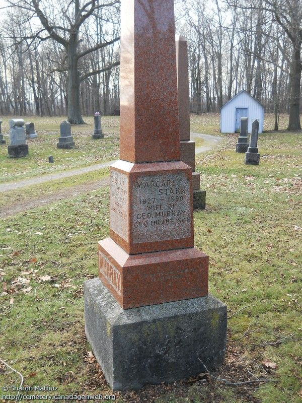 ON: Gore / Clanbrassil / Dufferin Cemetery (Margaret STARK), CanadaGenWeb's…