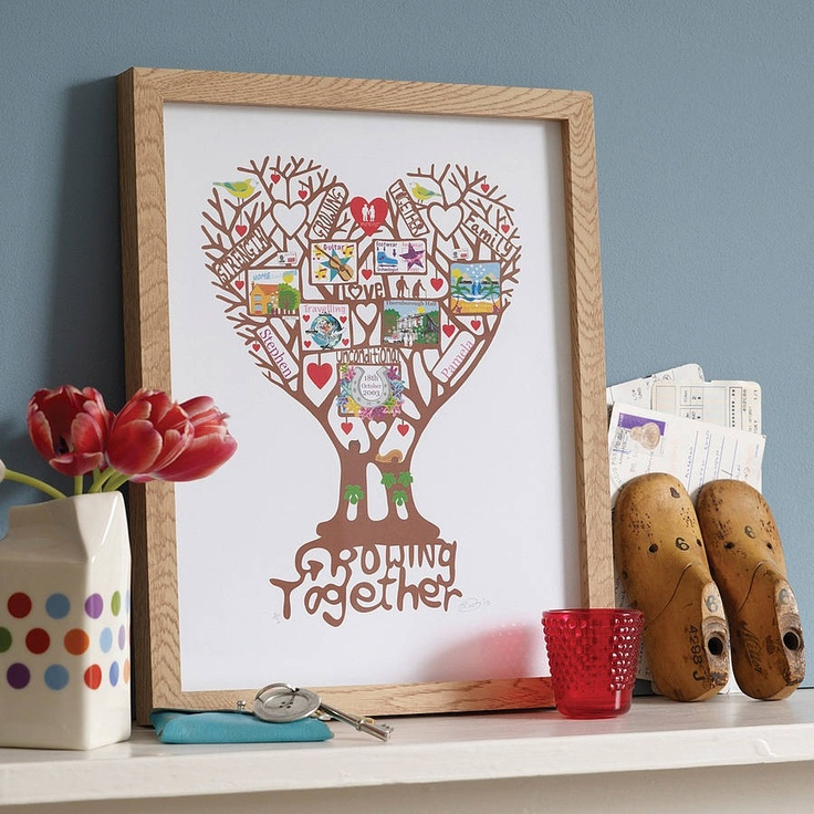 Personalised 'Growing Together' Print  Perfect pressie for 10 year wedding anniversary