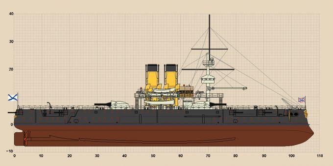 170 mejores imágenes de Флот en Pinterest | Acorazado, Barcos y De ...