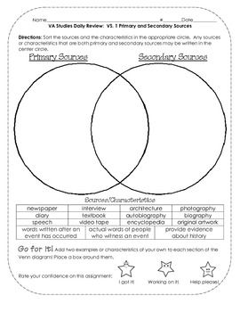 Virginia Studies Review Activities: VS.1 Primary/Secondary