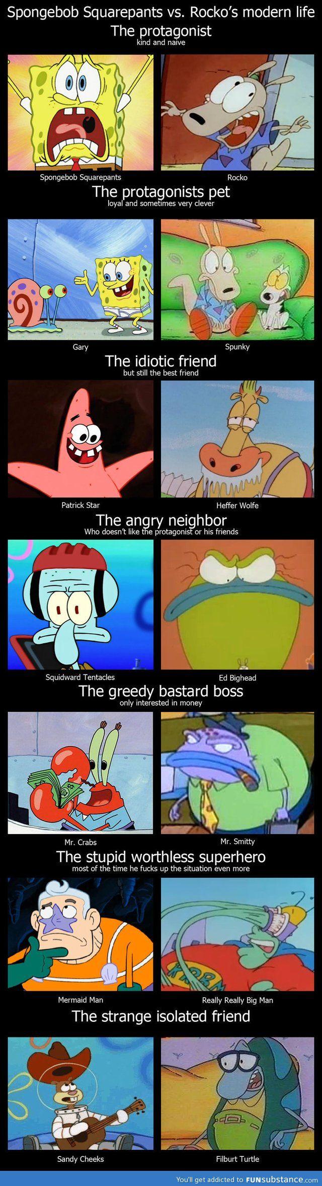 Spongebob vs. Rocko's Modern Life