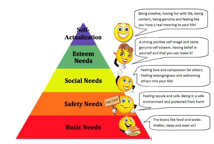 maslow s hierarchy of needs in project management pmb