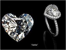 Картинки по запросу Серьги с камнем в виде сердца