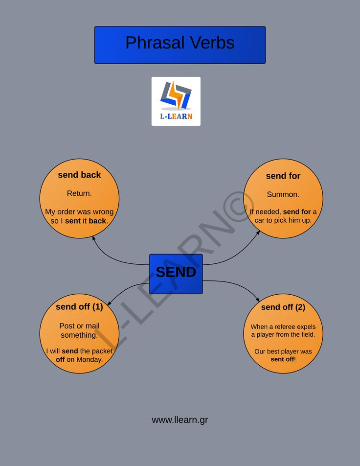 Send.  #phrasal #verb #English #Αγγλικά