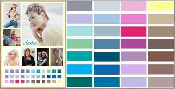 """ЛЕТО Это самый нежный, самый мягкий и, в то же время, самый распространенный в нашей широте цветотип. Оттенки лета всегда приглушенные, как бы в дымке, ненавязчивые, милые и скромные. Одним словом, деликатные.  Наилучшие цвета для """"лета"""", это- прохладные, матовые, нежные, сдержанные. Основной тон — дымчато-голубой, в его обрамлении особенно проявляется природная нежность """"лета"""" . Дополняющие цвета: лунно-желтый, розовое дерево, флоксовый (дымчатый розово-красный) В """"своих"""" цветах """"лето""""…"""
