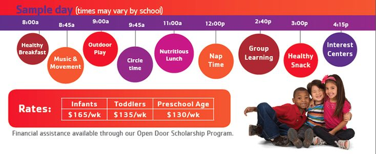 Image result for ymca child care ad preschool kids ymca