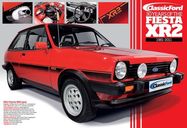 Classic Ford Red MkI Red Ford Fiesta XR2 http://www.classicfordmag.co.uk/