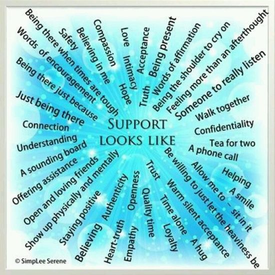 This handout could be useful for working with families/friends of the individual you are working with.  So often people want to be supportive, but are not quite sure how.  Support Looks Like... handout from rectherapyideas.blogspot.com