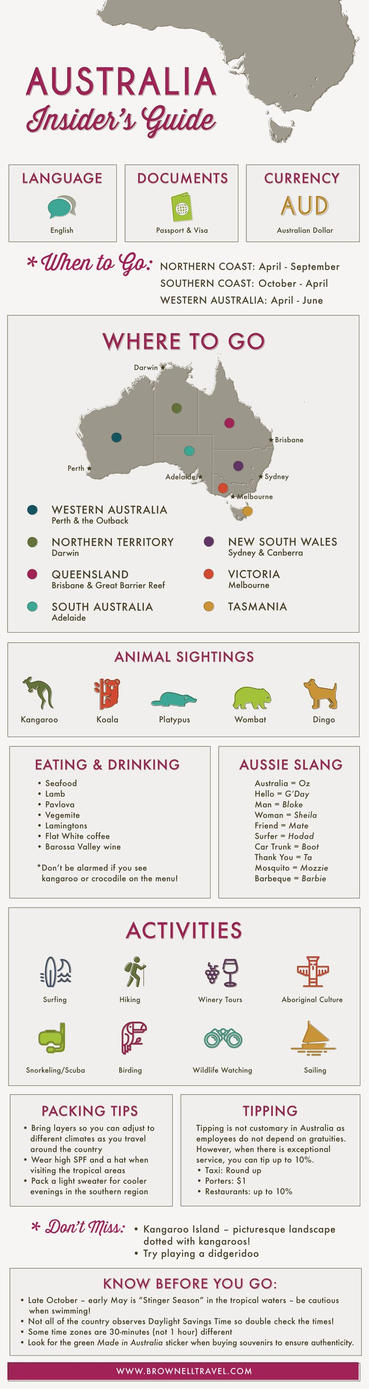 The insider's guide to Australia! http://www.brownelltravel.com/blog/insiders-guide-to-australia/