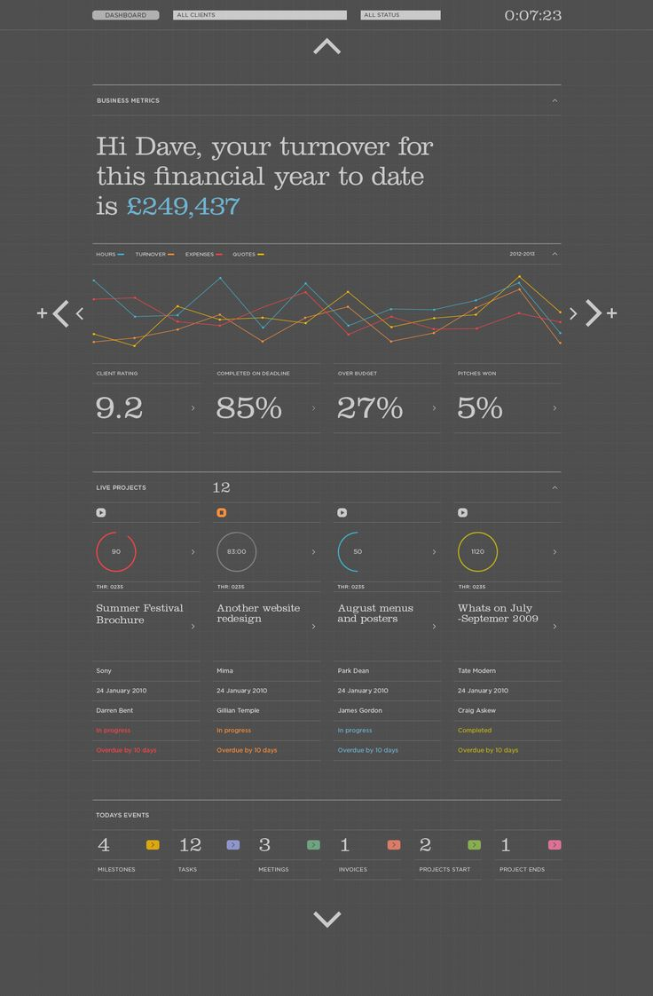 Dribbble - Solo_2.0_Dashboard.png by Jerome Iveson #dashboard