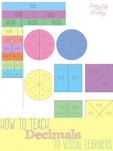 How to Teach Decimals to Visual Learners