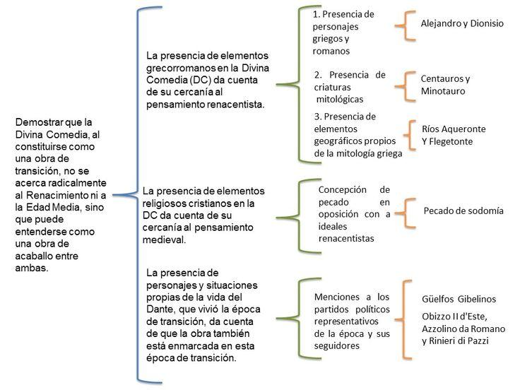 Ejemplo Tecnicas De Lectura Sinoptico Ejemplo De Cuadro Sinoptico