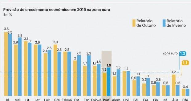 A Crise de Portugal II - A Realidade - Out4Mind
