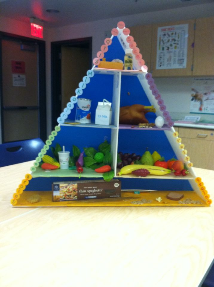 3D food pyramid for nutrition lesson