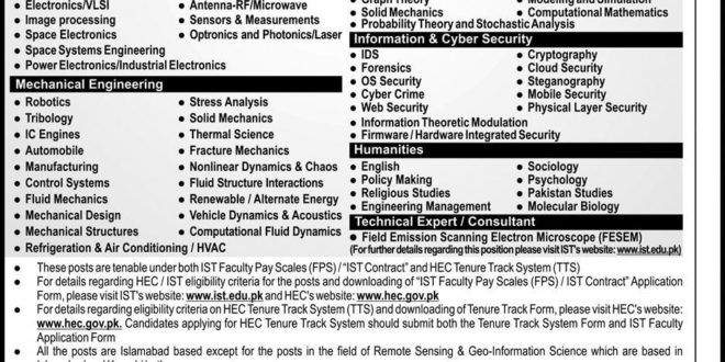 Institute Of Space Technology Ist Islamabad Jobs Systems