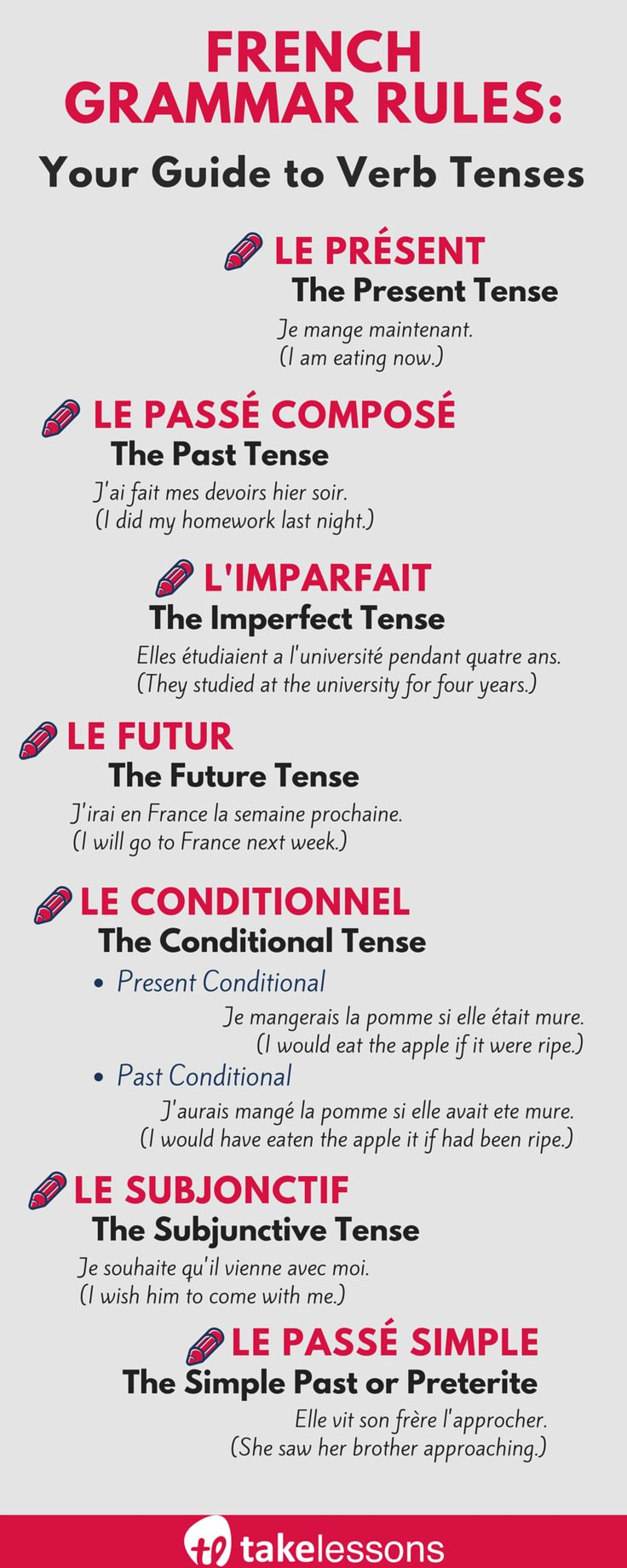 French Grammar Rules: Your Guide to Verb Tenses http://takelessons.com/blog/french-grammar-verb-tenses-z04?utm_source=social&utm_medium=blog&utm_campaign=pinterest #French #francais