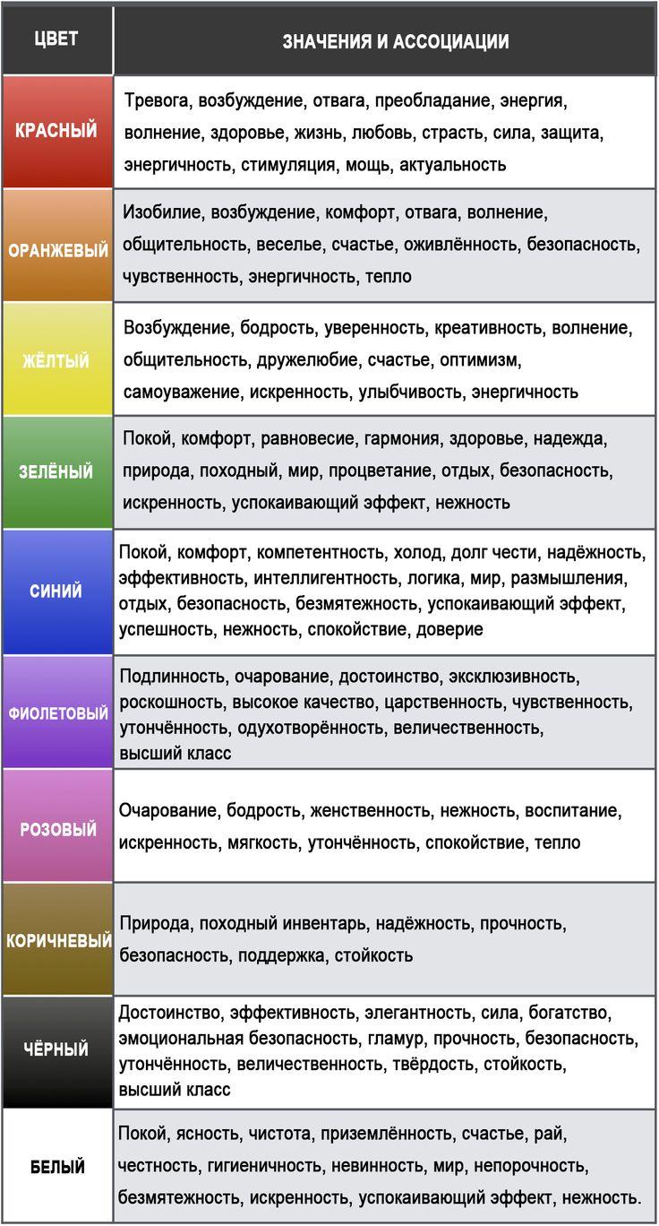 Психология цвета: Как оттенки влияют на восприятие продукта