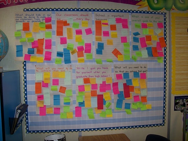 Idea for Back to School first week project. Post questions, Students use sticky notes to write their thoughts